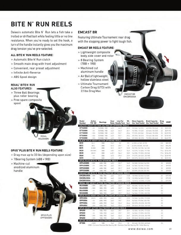 Daiwa Fishing Tackle 2016 Catalog !, Page 41