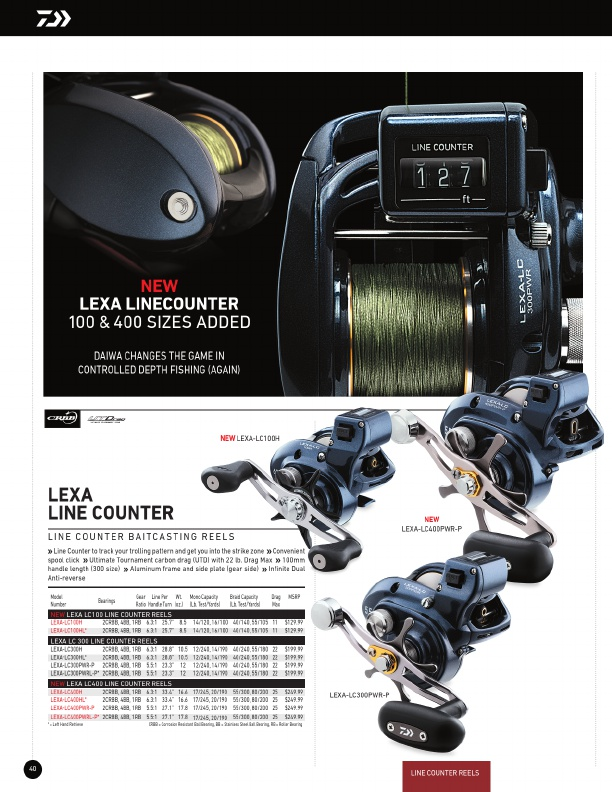3fae1dd9df6 New LEXA Linecounter 100 and 400 Sizes Added | Daiwa Baitcasting Fishing  Reel, Page 2