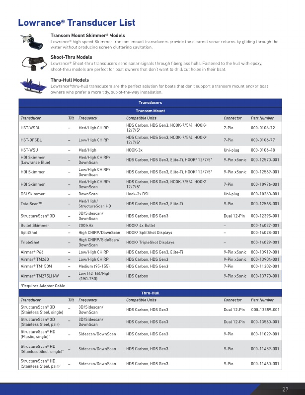 Lowrance 2018-2019 Product Catalog#, Page 27