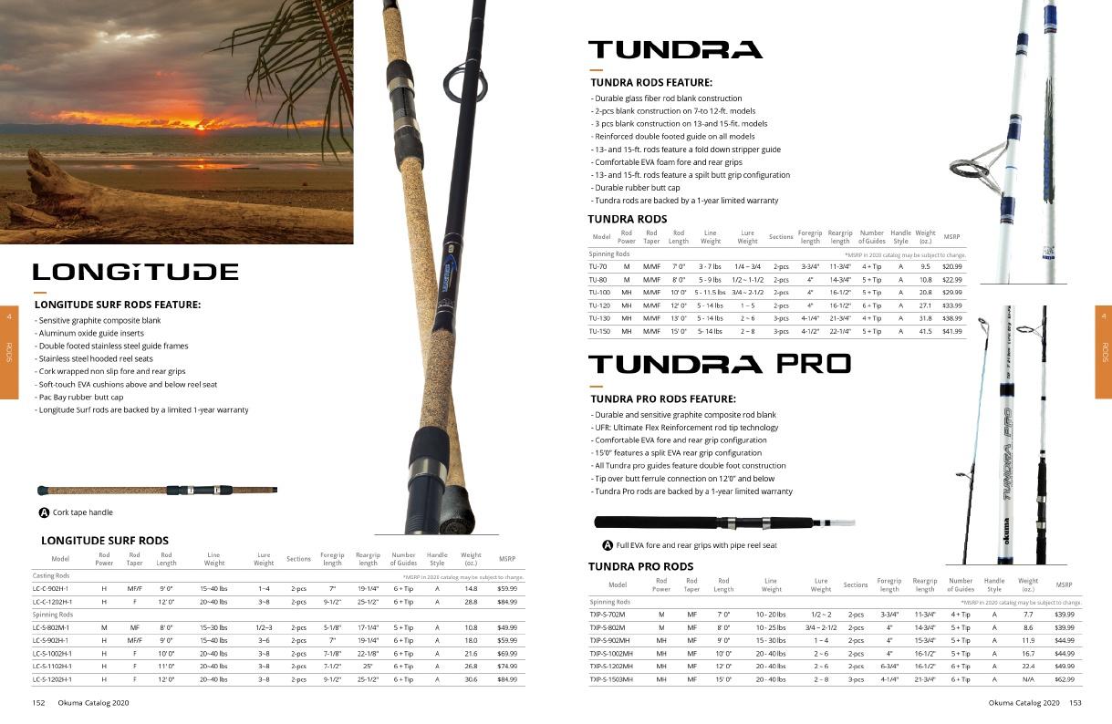 """15-30 lbs TXP-S-902MH MH 9/' 0/"""" 2-pcs NEW Okuma Tundra Pro Surf Spinning Rod"""