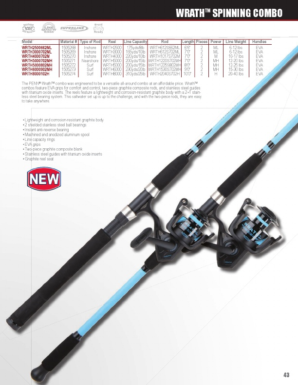 2020 Pure Fishing Catalog, Page 404